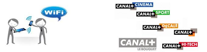 Wifi et Canal SAT